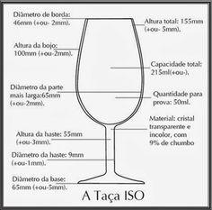 Vinho, Cerveja e Gastronomia: Taças - existem muitos modelos no mercado, qual es...