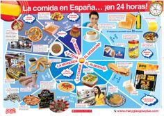 Spanish Teacher, Spanish Classroom, Teaching Spanish, Spanish Worksheets, Spanish Activities, Spanish 1, Spanish Food, Beginning Of Year, Recipes