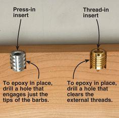 threaded insert | Tips on using threaded inserts