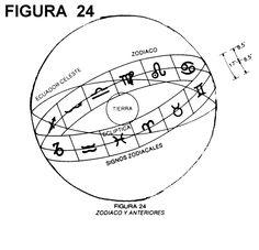 astrologia79