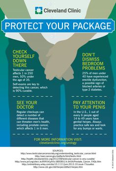 How Men Can Safeguard Sexual Health (Infographic) on HealthHub from Cleveland Clinic