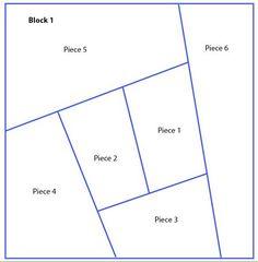 Introducing block 1 - Pintangle