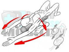 neck mobility  the basic range of motion for the neck