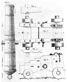 An eighteenth century drawing of a typical naval gun and its truck carriage