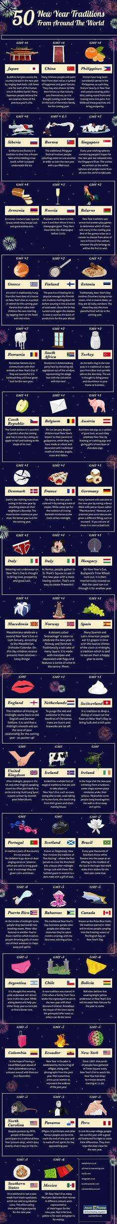 Strangest NYE traditions from around the world : An infographic of all the weird and wonderful ways that NYE is celebrated throughout the world New Years Eve Day, New Years 2016, New Years Party, New Years Traditions, Holiday Traditions, Family Traditions, Holidays Around The World, Around The Worlds, Saint Sylvestre