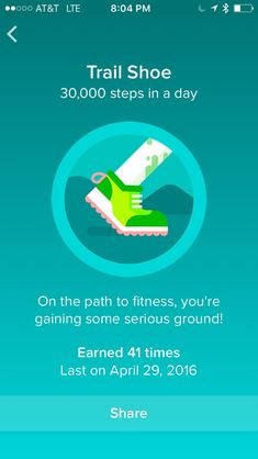 FitBit Badges List -The Ultimate Guide to Fitbit Achievements