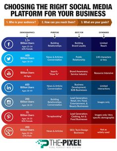 choosing-the-right-social-media-platform-for-your-business