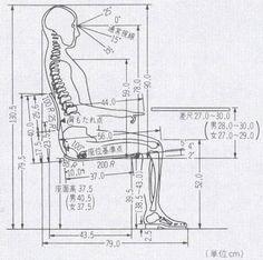 人体寸法と動作寸法