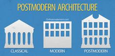 What is Postmodernism?  Postmodernism started during the 1960s as an attack on the formality and uniformity of Modern Architecture.