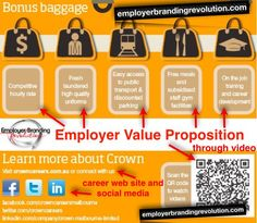 Employer Value Proposition - Crown's Career opportunities via infographic