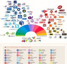 9 Interesting Infographics About Color Theory - Thinkkeno Web Solutions