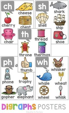 First grade teachers know how important it can be to have visual cues in a classroom full of emergent readers. I created these because I wanted something that was versatile, adaptable, and student-friendly. So I created Phonics Posters! Phonics Reading, Teaching Phonics, Kindergarten Reading, Teaching Reading, Kindergarten Posters, Kindergarten Calendar, Phonics Chart, Phonics Rules, English Phonics