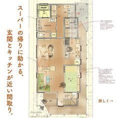 スーパーの帰りに助かる、玄関とキッチンが近い間取り。 | folk Good House, Japanese House, House Layouts, I Am Awesome, House Plans, Floor Plans, Flooring, How To Plan, Interior