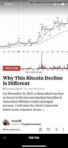 Analysis on Bitcoin Decline