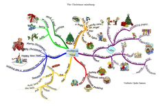 Basic English: The Christmas Mindmap English Study, Learn English, Some Words, New Words, Very Old Man, Cinema Releases, English Adjectives, Grammar Check, Mind Thoughts