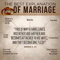 The Best Explanation Of Marriage Genisis 2:24
