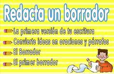 Writing Process Poster 3 Spanish version