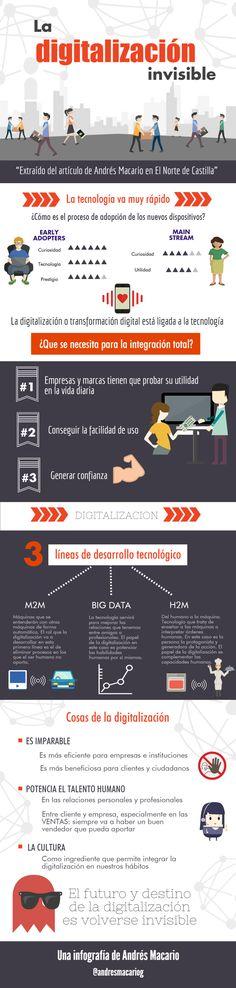 La digitalización invisible #infografia @andresmacariog