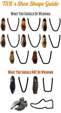 Men's Essentials:  Shoe Shape Guide. ---> FOLLOW US ON PINTEREST for Style Tips, our current SALES, men's Wardrobe essentials etc... ~ VujuWear