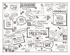 Sketchnotes by Timothy J. Reynolds at Coroflot.com