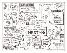 Sketchnotes by Timothy J. Reynolds at Coroflot.com