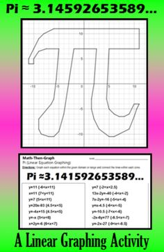 """Celebrate Pi Day with this linear equation graphing activity. Students are given a list of linear equations each with a corresponding domain or range. The equations will occur in either standard form or slope-intercept form. When the students graph all of the equations, they will have a picture of the symbol """"Pi."""""""