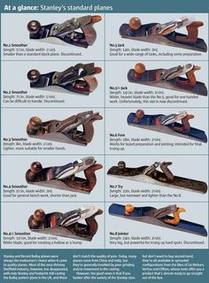 Picture of Choosing a Plane: the Jack Plane