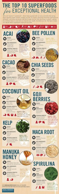 TOP 10 SUPERFOODS FOR EXCEPTIONAL HEALTH. Their concentrated food value provides an efficient way to obtain great nutrition. healthy mom, busy mom, healthy recipes, health and fitness, healthy tips Healthy Habits, Healthy Tips, Healthy Choices, Healthy Recipes, Locarb Recipes, Bariatric Recipes, Quick Recipes, Diabetic Recipes, Beef Recipes