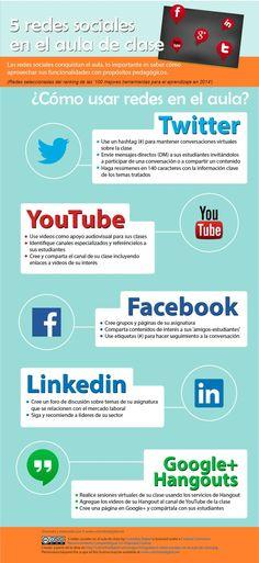 8 beneficios de usar las redes sociales en educación