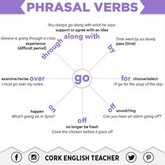 Phrasal verbs with GO #learnenglish