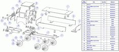 Sheet-metal lorry model - Parts list