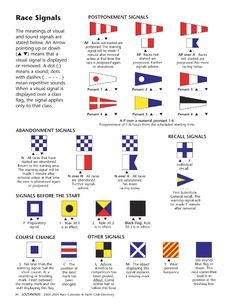 Race signals...time to start brushing up on these again!
