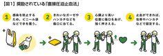 NHK そなえる 防災|コラム|身の回りのモノでできる応急手当ての方法