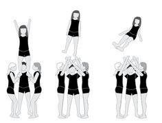 cheerleading stunting How To Do Cheerleading Stunt Dismounts: The Cradle Cheerleading Moves, Cool Cheer Stunts, Cheer Camp, Cheer Coaches, Kids Cheering, Cheer Practice, Gymnastics Training, All Star Cheer, Cheer Pictures