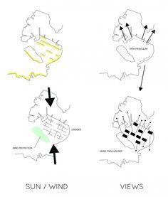 Strusshamn / Eriksen Skajaa Architects