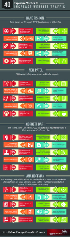 40-Explosive-Tactics-to-Increase-Website-Traffic-Infographic-image