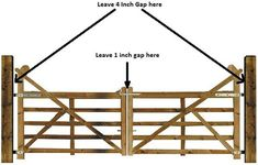 Wooden Gates for Driveway   Essential Information   Ruby Country Store