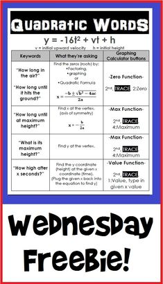 "Today's freebie is a Quadratics Word Problem poster! This poster highlights the words and phrases that students will see when solving quadratic word problems and connects these with the parts of the parabola they need to find. You can download it free by clicking the ""Freebies!"" tab on my page!"