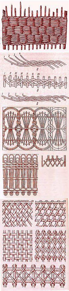 Вида плетения (газетные трубочки)