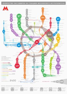 Moscow Metro with passenger traffic. By info-step.ru