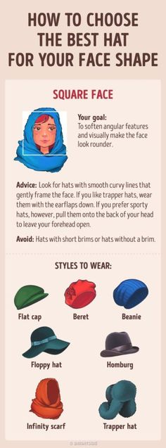 How to Choose the Perfect Hat to Suit Your Face Shape | BreakBird - Social Content Platform
