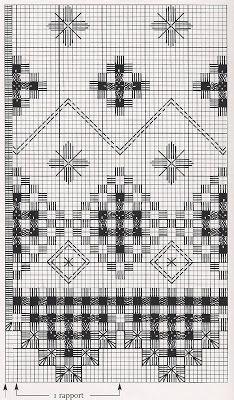 Всем, кто вяжет, дарю старые идеи для новых работ Curtain # 3 pattern A