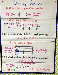 Divide a unit fraction by a whole number anchor chart - i use this anchor chart as a visual to show my students how to divide fractions using a number line Fractions Worksheets, Math Fractions, Equivalent Fractions, Printable Worksheets, Number Anchor Charts, Division Anchor Chart, Math College, Dividing Fractions, Math Charts