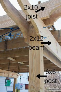 10 Beautiful Rectangular Patio Umbrella With Solar Lights Awesome DIY pergola tutorial! Our backyard needs some shade and this is perfect. Can go on a deck or a patio or over the grass. Tutorial from The Heathered Nest on Diy Pergola, Deck With Pergola, Outdoor Pergola, Pergola Ideas, Pergola Lighting, Cheap Pergola, Attached Pergola, Corner Pergola, Outdoor Patios