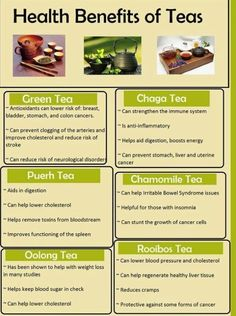 We've all heard that green tea is healthy. From increased brain function to improved skin tone, the evidence shows, The Health Benefits of Green Tea can help you live longer and improve your health. Healthy Drinks, Healthy Tips, Healthy Treats, Healthy Food, Health And Beauty, Health And Wellness, Green Tea Benefits, Types Of Tea, Calories