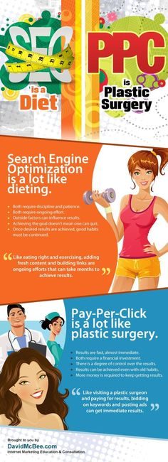 SEO is a Diet. PPC is Plastic Surgery [Infographic] #searchengineoptimizationcostuk,