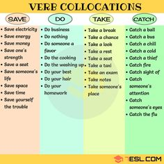 Verb Collocations