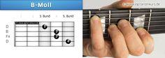 http://egitarrenkurs.de/bilder/gitarrengriffe/BMoll_Voicing-2.png