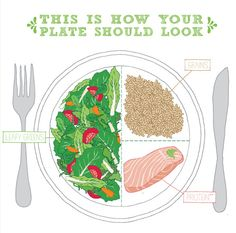 The dinner plate reality