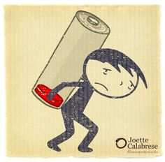 Adrenal Fatigue: Tests required? Not always!